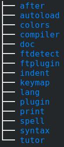 vimfiles_directory